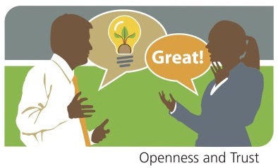 Openness and Trust jpg